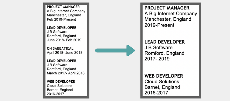 A graphic showing two versions of a CV, one with months included, one without